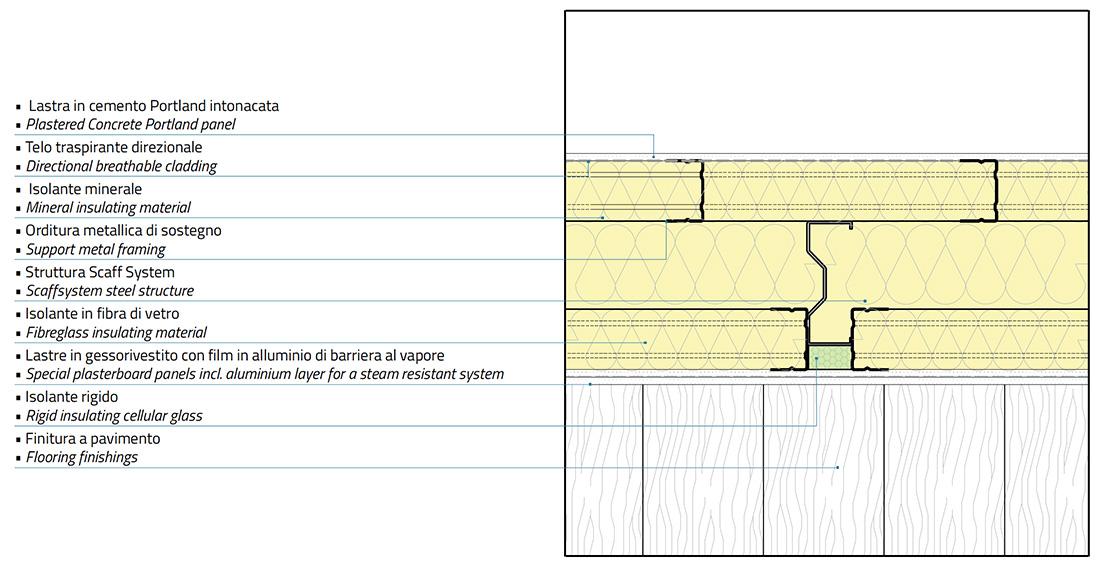 architettura edilizia residenziale - stratigrafia